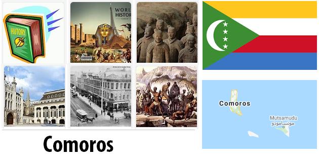 Comoros Recent History