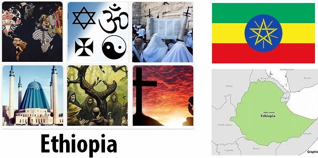 Ethiopia Religion