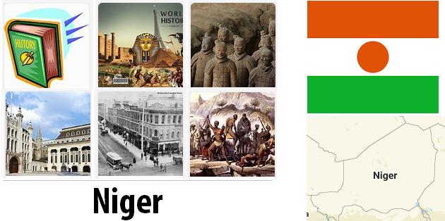 Niger Recent History
